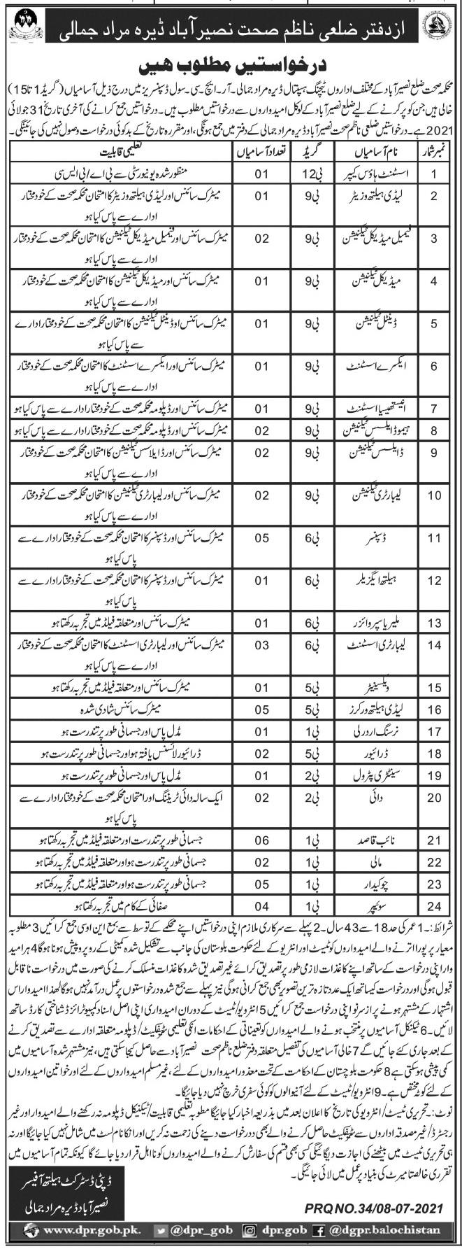 Health Department Jobs 2021 For Medical Staff In Dera Murad Jamali