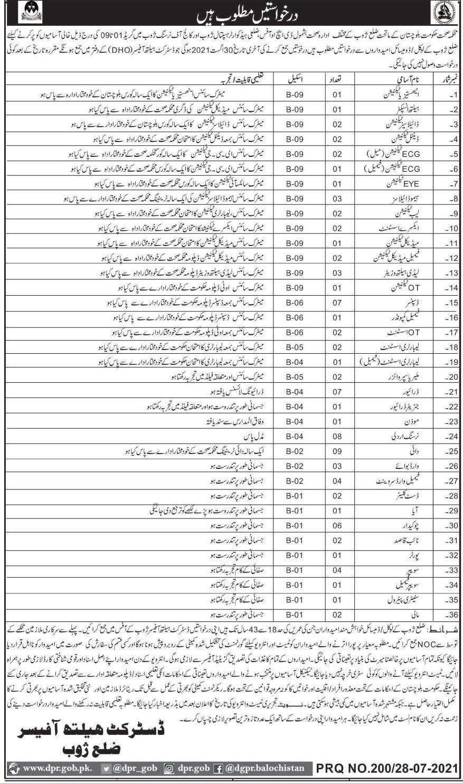 Health Department Jobs 2021 For Technical Staff In Zhob Balochistan