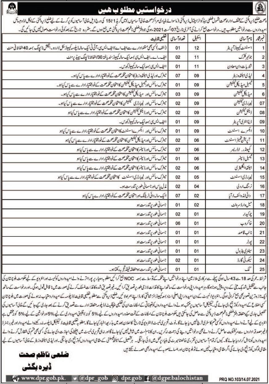 Health Department Jobs 2021 In Dera Bugti Balochistan