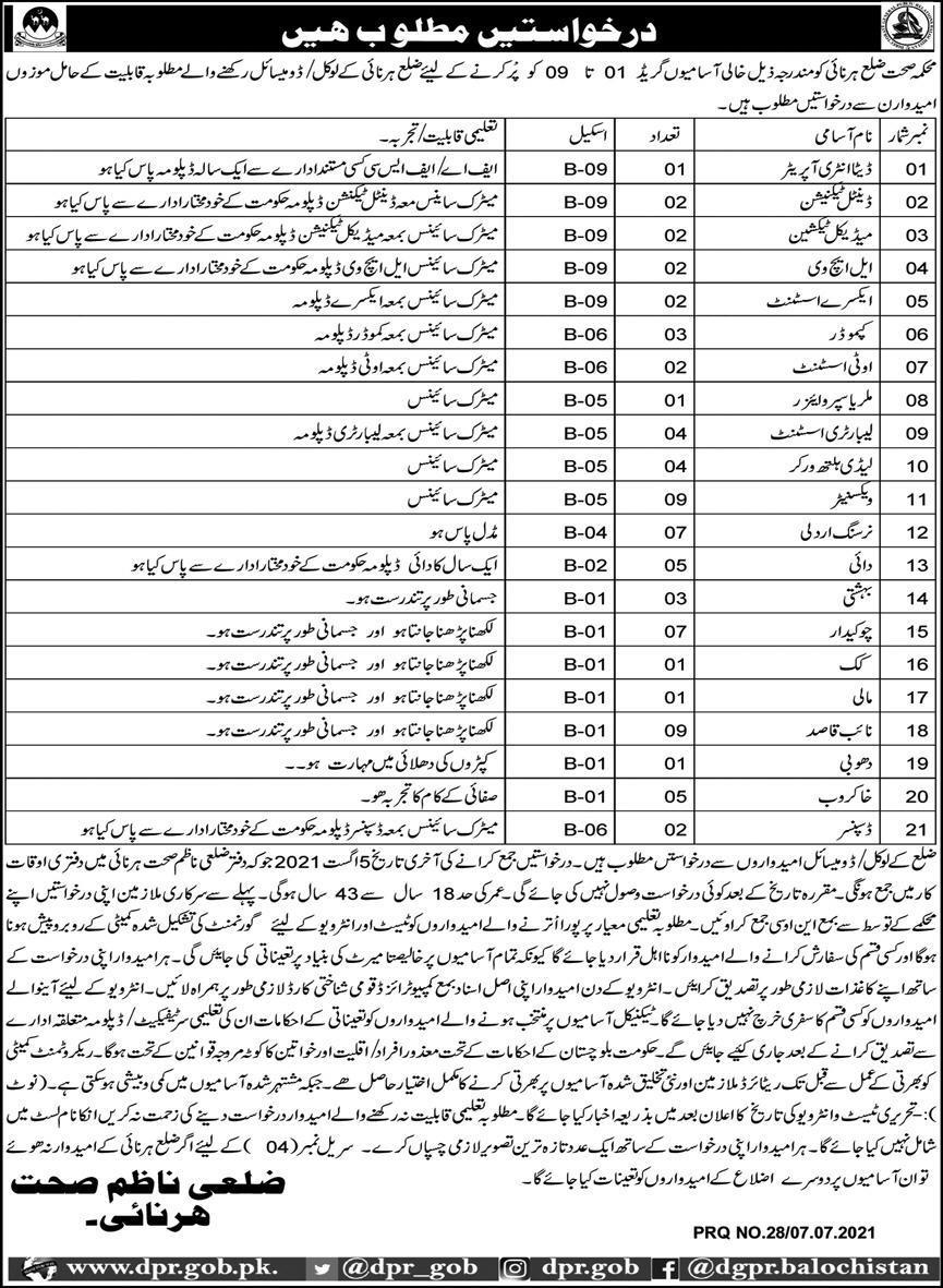 Health Department Jobs 2021 In Harnai Balochistan