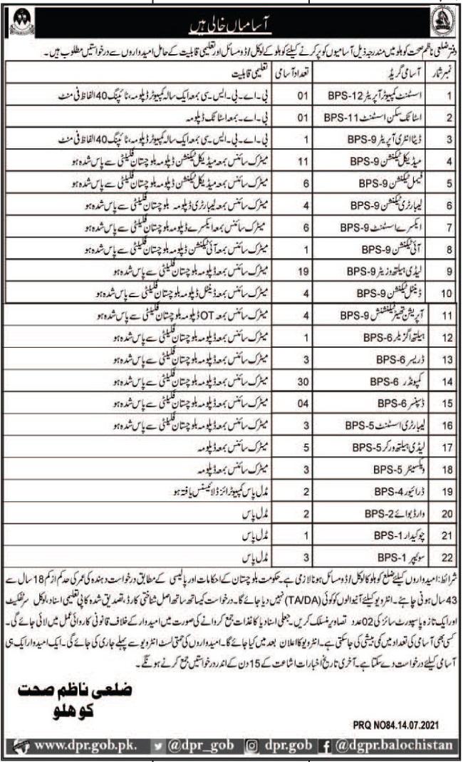 Health Department Jobs 2021 In Kohlu Balochistan