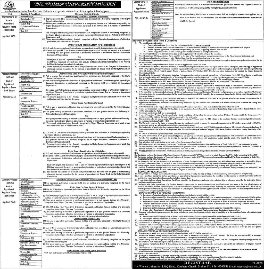 The Women University Multan Faculty Staff Jobs 2021