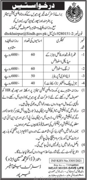 District Health Office Jobs 2021 In Khairpur