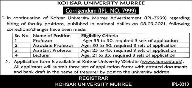 Kohsar University Faculty Jobs 2021 In Murree