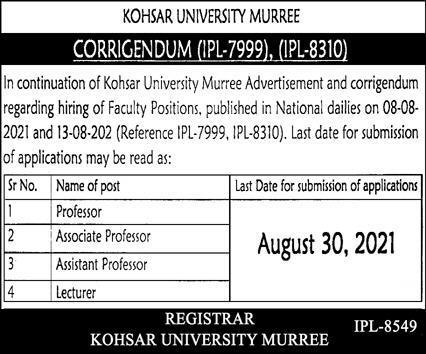 Kohsar University Murree Faculty Jobs 2021