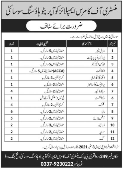 Ministry Of Commerce Employees Cooperative Housing Society Jobs 2021