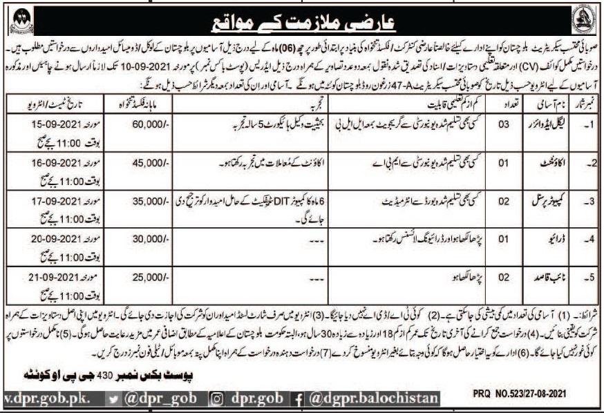 Provincial Mohtasib Secretariat Balochistan Jobs 2021