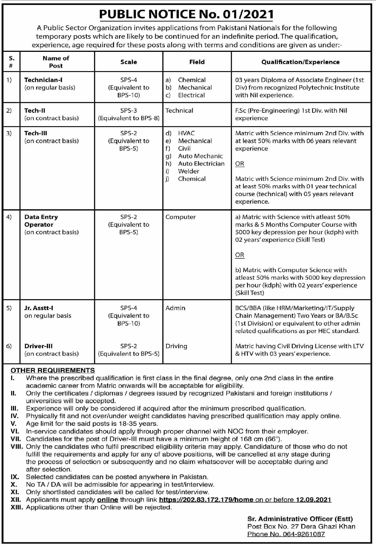 Public Sector Organization Jobs 2021 In Dera Ghazi DG Khan