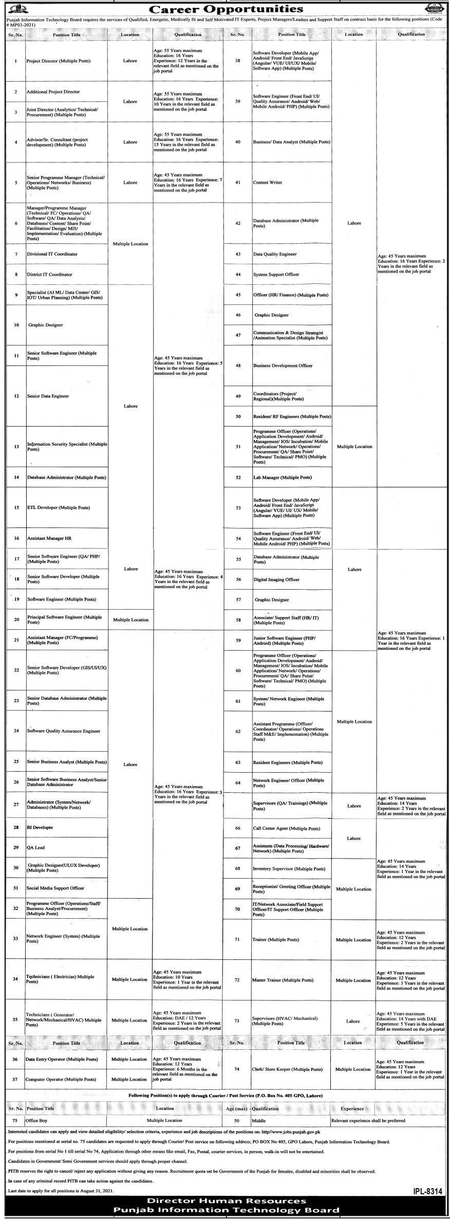 Punjab Information Technology Board Jobs 2021 For Management Staff