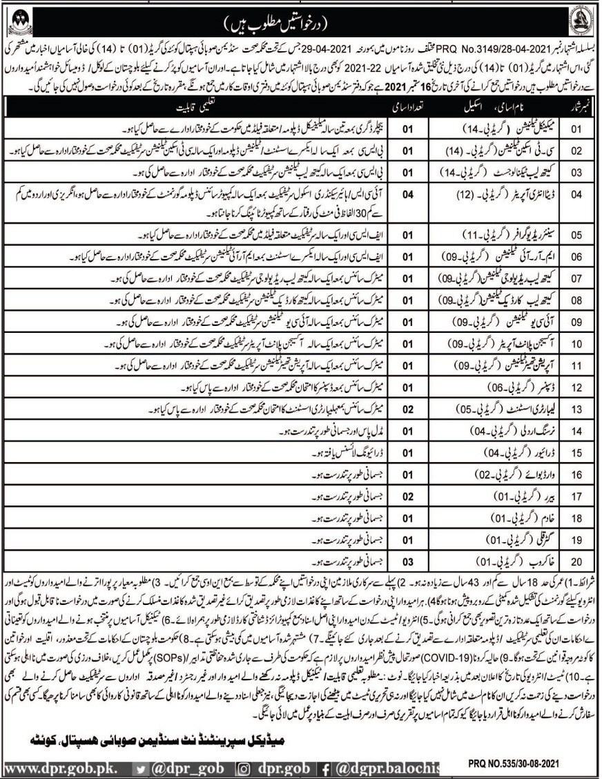 Sandeman Provincial Hospital Jobs 2021 In Quetta Balochistan