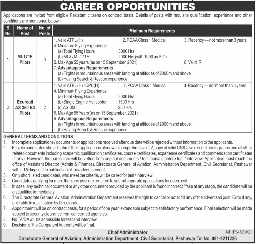 Directorate General of Aviation Jobs 2021 For Pilots