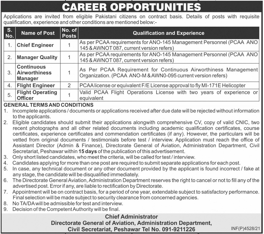 Directorate General of Aviation Jobs 2021 In Peshawar KPK