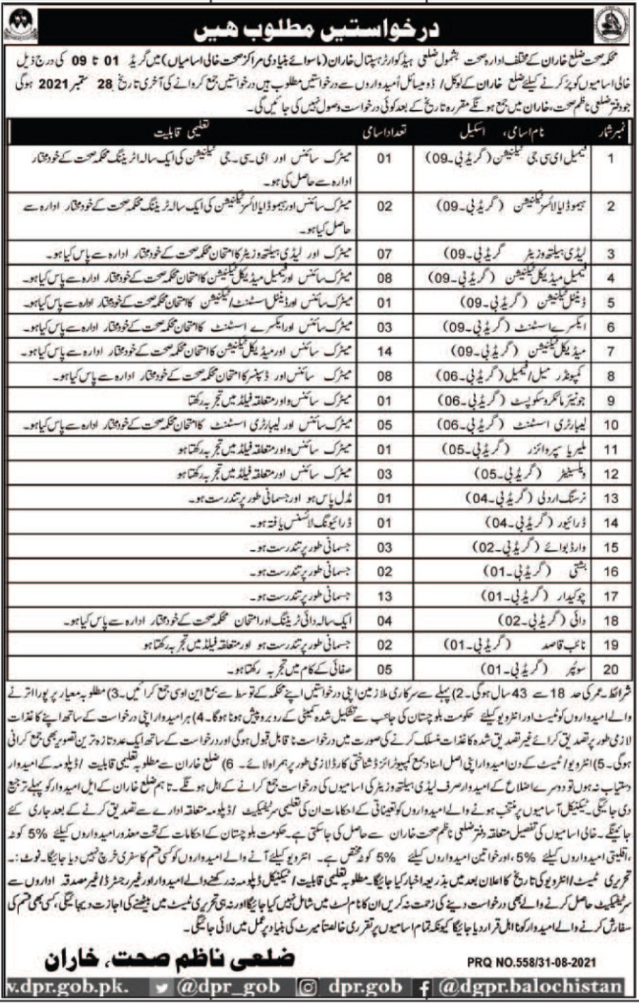 Health Department Jobs 2021 In Kharan Balochistan
