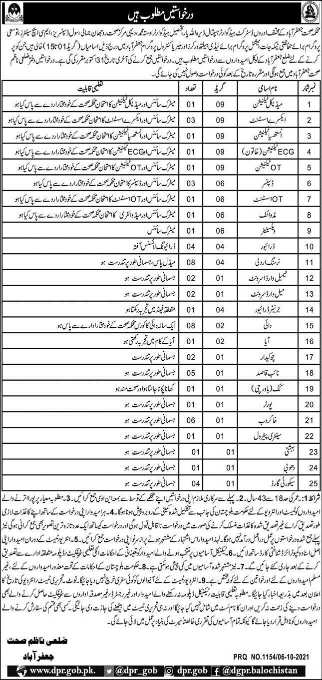 Health Department Jaffarabad Jobs 2021