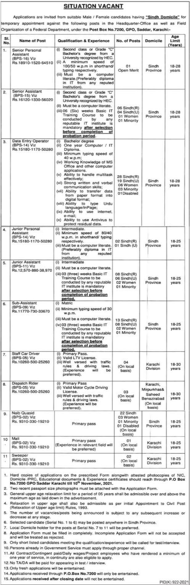 Karachi Public Sector Organization Jobs 2021