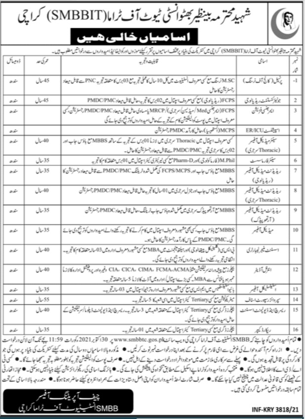 Institute of Trauma SMBBIT Karachi Jobs 2021